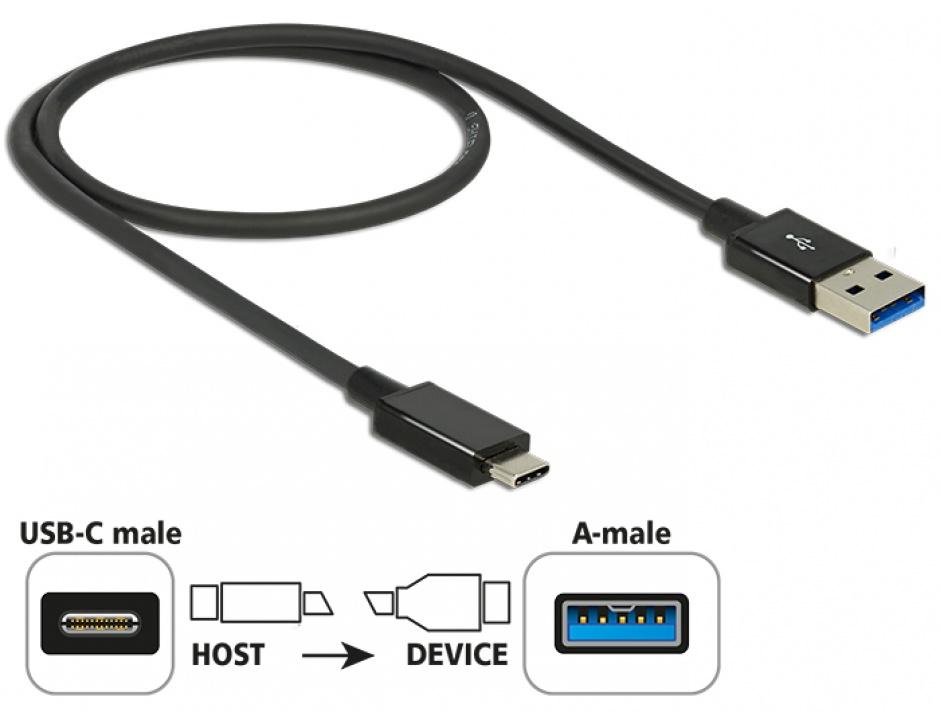 Imagine Cablu SuperSpeed USB 3.1 tip C (host) la USB-A (device) T-T 0.5m coaxial negru Premium, Delock 83859