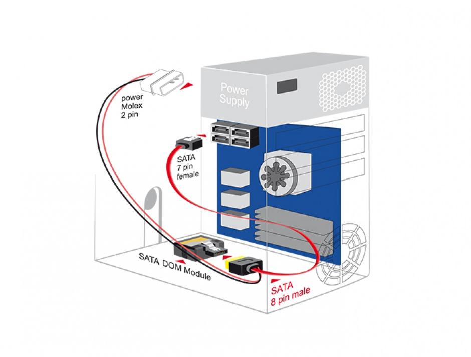 Imagine Cablu SATA 6 Gb/s 7 pini + Molex 2 pini alimentare la SATA de alimentare 8 pini, Delock 84947