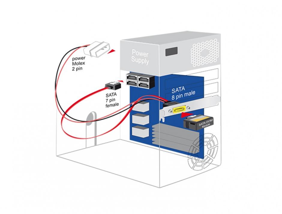 Imagine Slot bracket SATA 6 Gb/s 7 pini + Molex 4 pini alimentare la SATA de alimentare 8 pini, Delock 84949