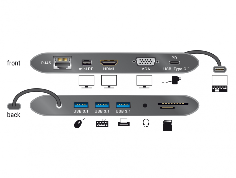 Imagine Docking station USB 3.1 tip C 4K (Gigabit, Mini DP, HDMI, VGA, USB 3.0, jack audio, micro SD/SD slot