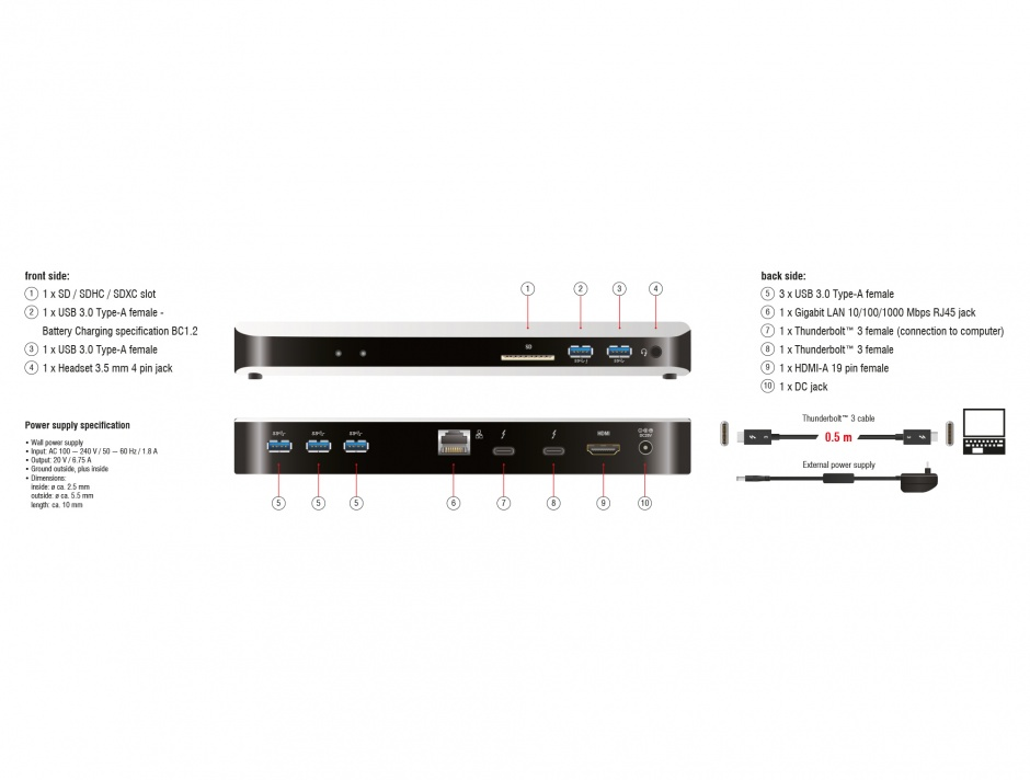 Imagine Docking Station 5K Thunderbolt 3 la HDMI / USB 3.0 / USB-C / SD / LAN, Delock 87725