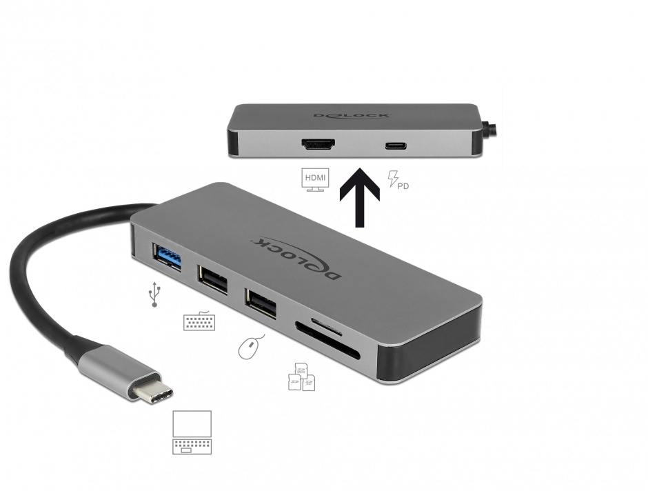 Imagine Docking Station pentru dispozitive mobile USB-C la HDMI 4K, 1 x USB 3.0-A, 2 x USB 2.0-A, SD, PD 2.0, Delock 87743