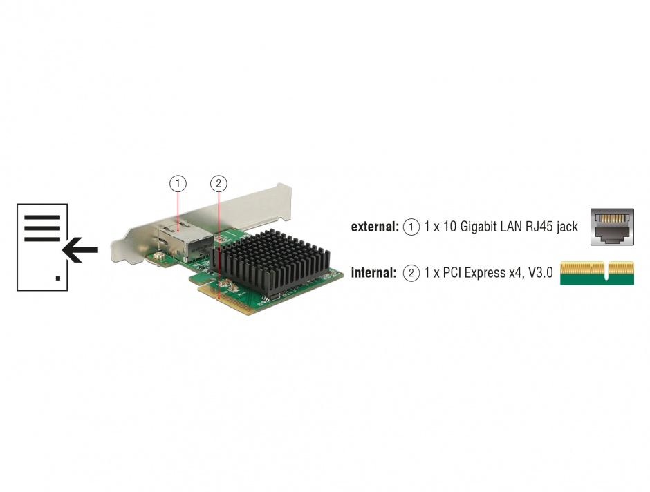 Imagine PCI Express la 1 x 10 Gigabit LAN NBASE-T RJ45, Delock 89587