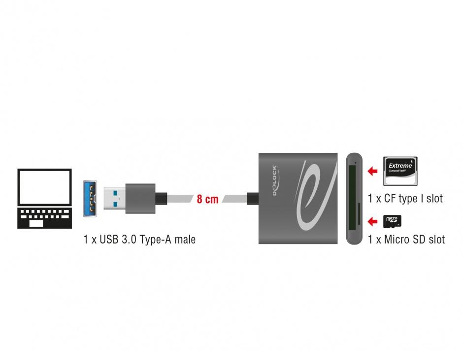 Imagine Cititor de carduri USB 3.0 pentru carduri de memorie Compact Flash sau Micro SD, Delock 91500
