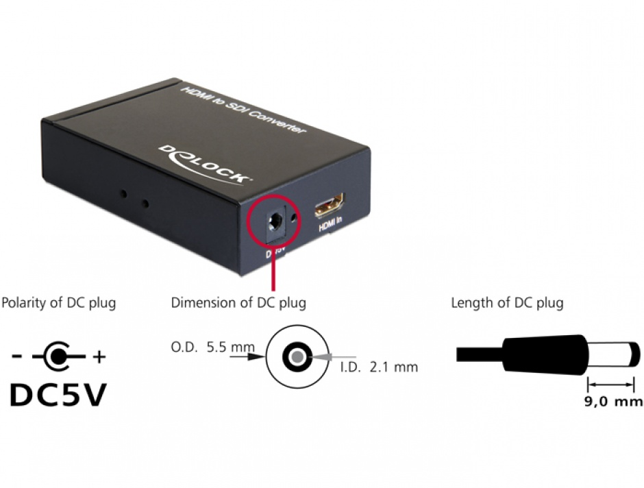 Imagine Convertor HDMI la 3G-SDI, Delock 93238