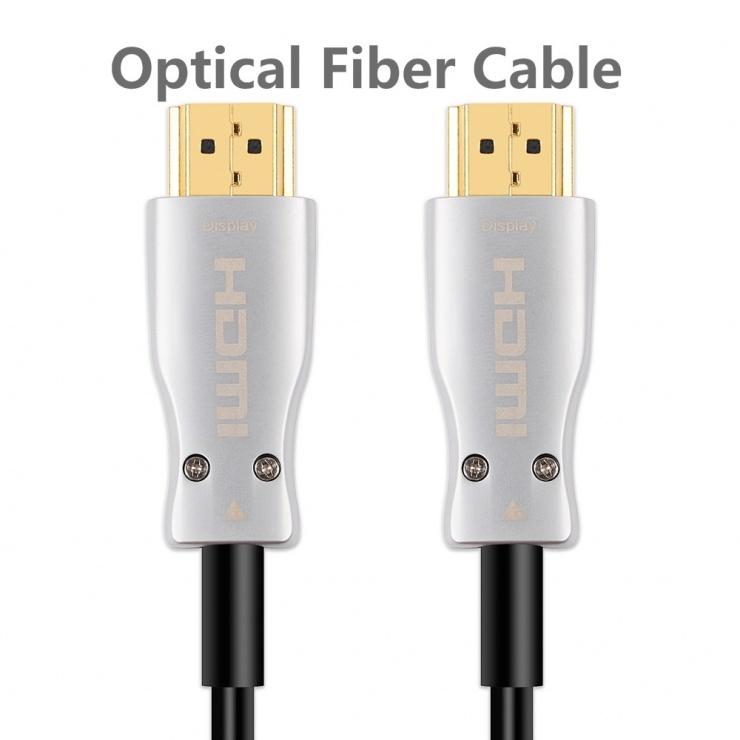 Imagine Cablu HDMI Activ Optical (AOC) 4K@60Hz 15m T-T Negru