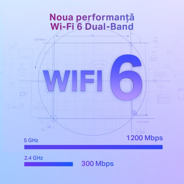 Imagine Range Extender Wi-Fi 6 Dual-Band Gigabit AX1500, TP-LINK RE505X