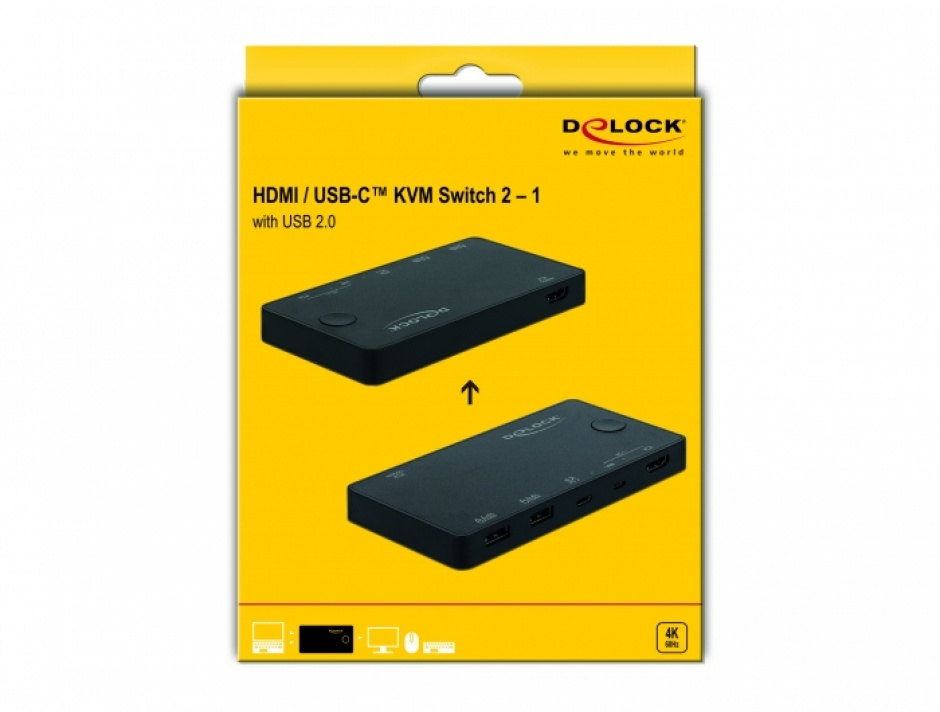 Imagine Switch KVM HDMI / USB-C 4K@60Hz cu USB 2.0, Delock 11477