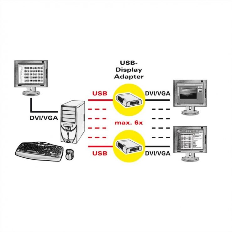 Imagine Adaptor USB 2.0 la DVI/VGA, Roline 12.02.1052