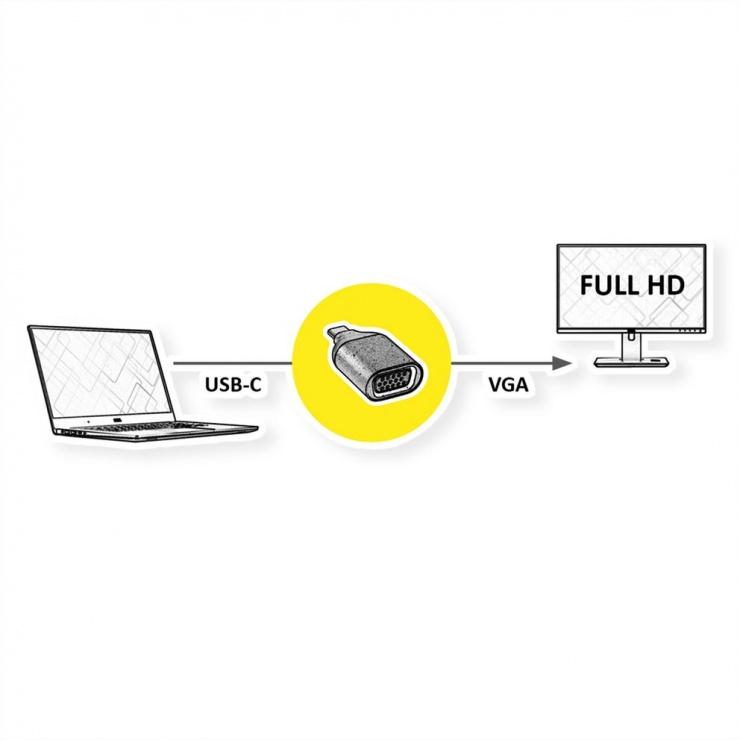 Imagine Adaptor USB-C la VGA T-M, Roline 12.03.3238