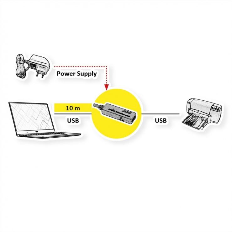 Imagine Cablu prelungitor activ USB 3.2 Gen1 T-M 15m, Roline 12.04.1071
