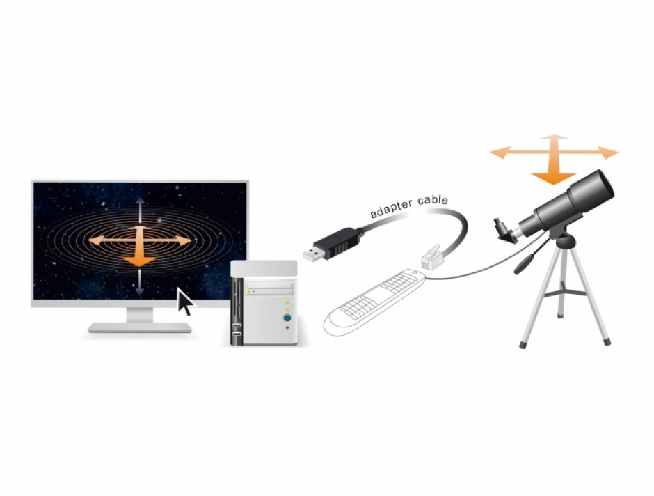 Imagine Cablu USB-A la Serial RS-232 RJ10 cu protectie ESD Meade Autostar 2m, Delock 66738