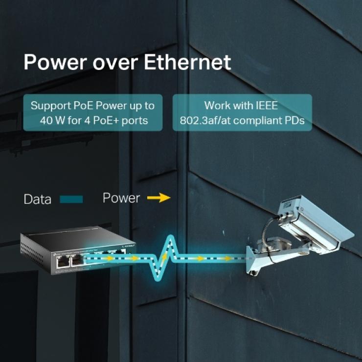 Imagine Switch 5 porturi Gigabit cu 4 porturi PoE+, TP-LINK TL-SG1005LP