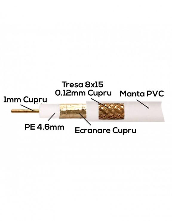 Imagine Rola 100m cablu coaxial 75 ohm RG6 Cu + tresa Cu, CG086166