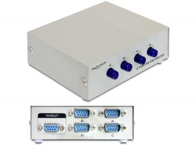 Imagine Switch Serial RS-232 4 porturi manual, Delock 87589