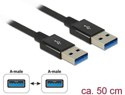 Cablu SuperSpeed USB 10 Gbps (USB 3.1 Gen 2) tip A T-T 0.5m, Delock 83981